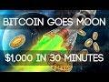 #562 Bitcoin Reservewährung der Welt, Nutzerdaten auf der ...