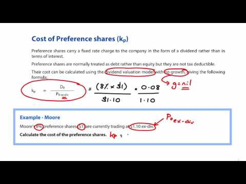CIMA F2 Cost of Preference shares