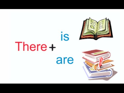 English Grammar lesson  There is there are  YouTube