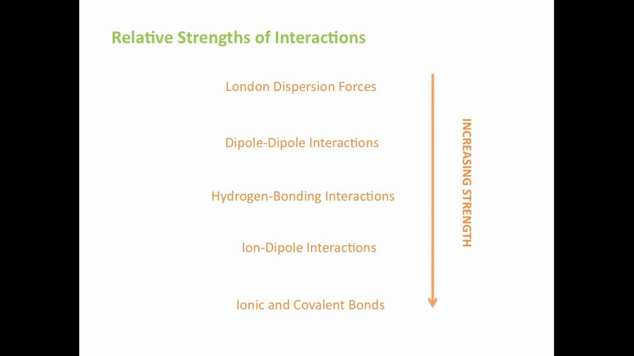 Topic 4: Chemical Bonding & Structure - Ms  Suchy's science site