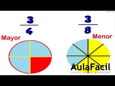 🥇▷【 Fracciones - Matematicas Cuarto Primaria 】