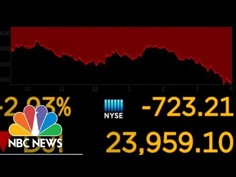 See Special Report: Stock Market Plunges More Than 700 Points! Yikes!