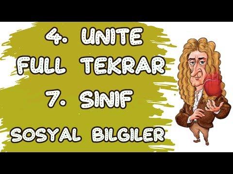 7. SINIF 4. ÜNİTE FULL TEKRAR - BİLİM TEKNOLOJİ VE TOPLUM