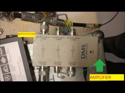 How to perform Partial discharge measurement in Electrical Substation