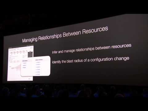 AWS re:Invent 2014 | Announcing AWS Config