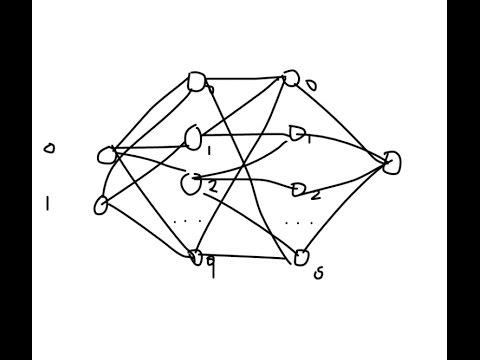 Neural Network Tutorial Xor