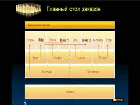 Новости Йошкар-Олы и Марий Эл