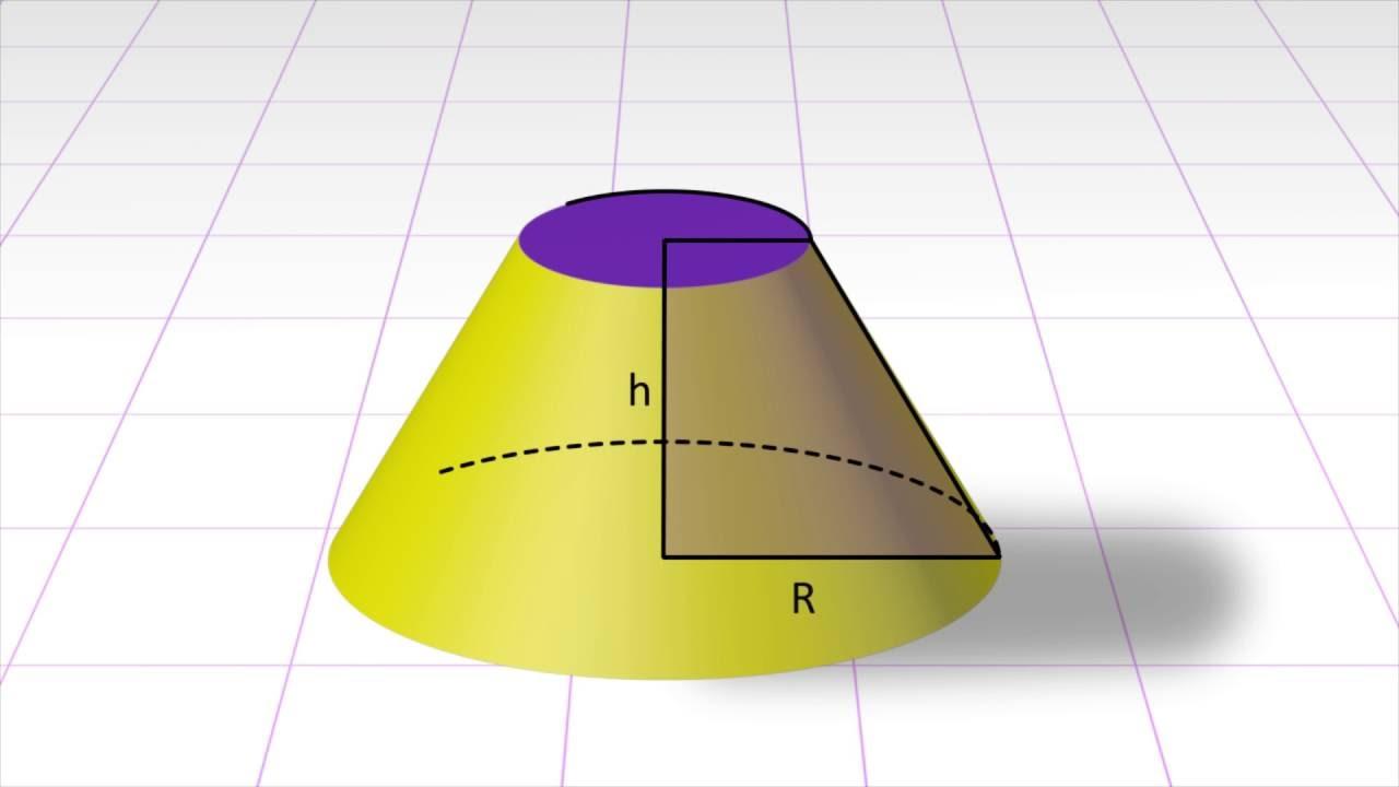 Sviluppo dei Solidi: Figure Geometriche da Stampare e ...