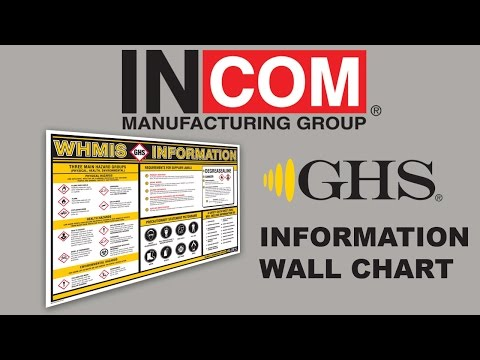 GHS HazCom 2012 & WHMIS 2015 Information Wall Chart