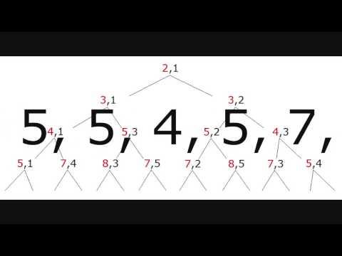 Fibonacci series or Fibonacci Numbers in Pascal's Triangle