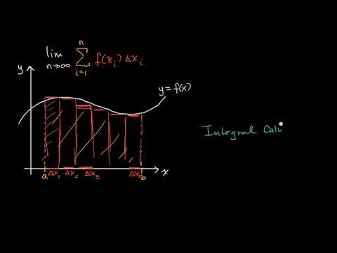 Introduction to integral calculus | Accumulation and Riemann sums | AP Calculus AB | Khan Academy