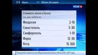 Недвижимость в Крыму  что нужно знать желающим приобрести жилье