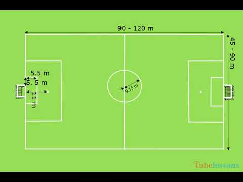 Measurement Of Football Ground Goal Post Dimensions Youtube