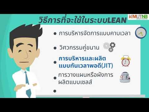 6  VDO สื่อการเรียนรู้ เรื่อง Lean system JITและ 8 Wastes 1