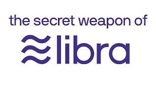 Facebook's Secret Weapon For Libracoin! 🤐