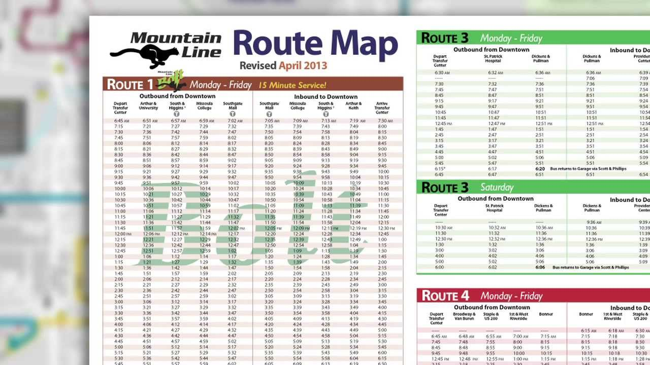 How To Read A Bus Schedule Youtube