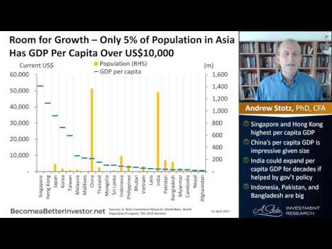 Room for Growth – Only 5% of Population in Asia Has GDP Per Capita Over US$10,000