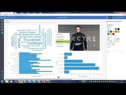 Presenting IBM Cognos Analytics