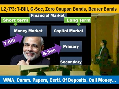 L2/P3: T-Bill, G-Sec, Zero Coupon Bonds, Bearer Bonds, Money Market