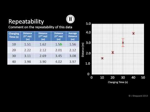 Data Analysis - Repeatability