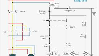 terex crane wiring diagram terex wiring diagram and circuit schematic