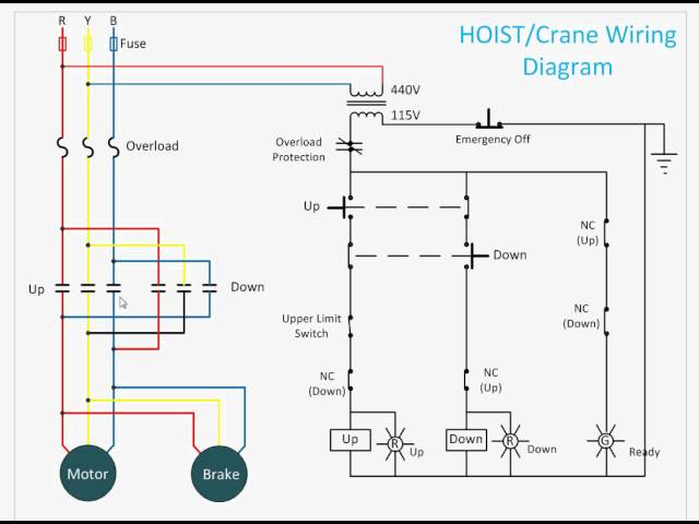interlock crane electrical diagram overhead crane electrical diagram