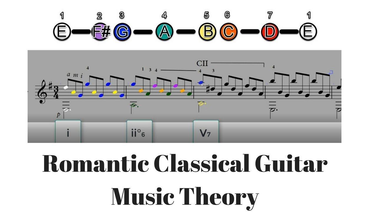 Classical Guitar Music Theory - Francisco Tarrega's Study in e minor  Analysis Using COLOR