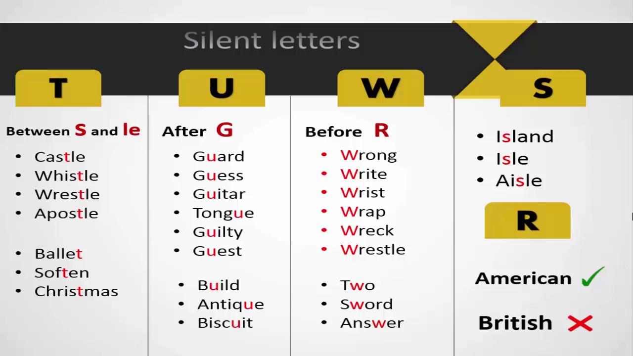 ec845d1ff60b4 الجزء الثاني من كيف تعرف الحروف التي لا تنطق في كلمات اللغة الانجليزية .