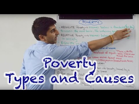 Poverty – Types and Causes