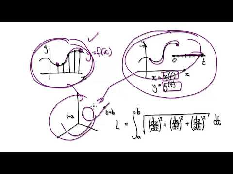 Video 2984 - Arc Length of a Position Vector in 3D space - Part 1/4