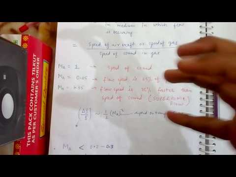 Mach Number and Compressibility of fluid (हिंदी)