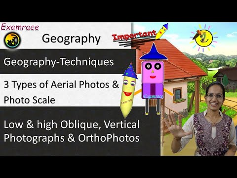 Painting the Earth - 3 Types of Aerial Photos and Photo Scale