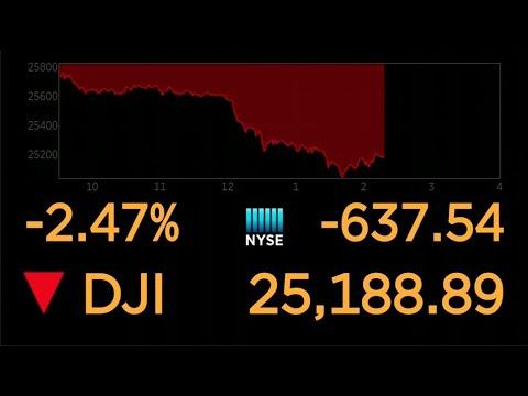Dow Jones Live Feed Youtube