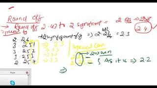 #IITJEE #NEET #navsacademy significant figure lecture 2 || class 11th ||