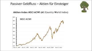 Wie finden Einsteiger den Weg in den Aktienmarkt?