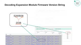 HPE MSA Storage best practice for expansion module firmware