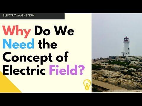 4. Electric Field | Hindi |