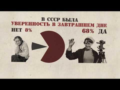 """Соцопрос об отношении к СССР (АКСИО-2).""""Суть времени"""""""