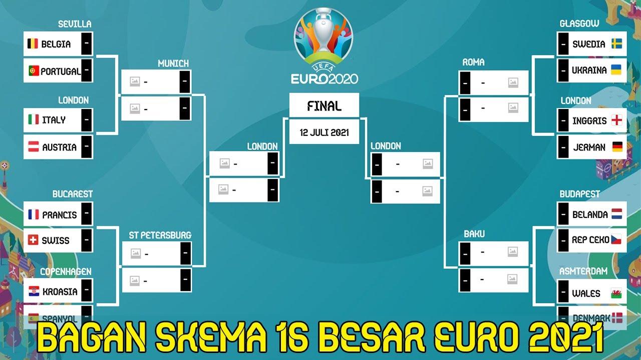 BAGAN SKEMA 16 BESAR EURO 2021 | HASIL DRAWING 16 BESAR EURO 2021 | HASIL  UNDIAN 16 BESAR EURO 2021 - YouTube