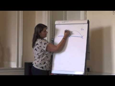 Hypnosis Training - Past Life Regression Academy
