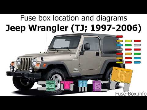 fuse box location and diagrams: jeep wrangler (tj; 1997-2006) - youtube  youtube