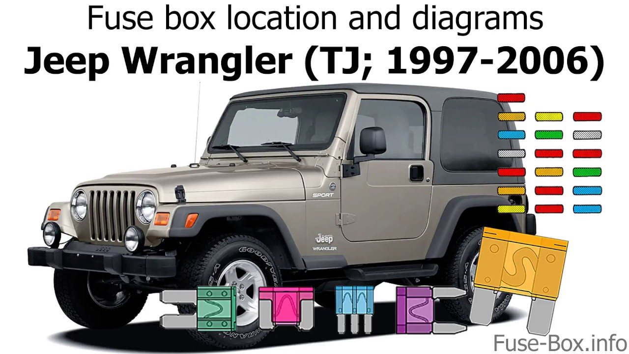 Fuse box location and diagrams: Jeep Wrangler (TJ; 1997-2006) - YouTube YouTube