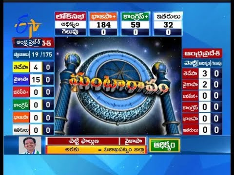 9 AM | Ghantaravam | News Headlines | 23rd May 2019 | ETV Andhra Pradesh