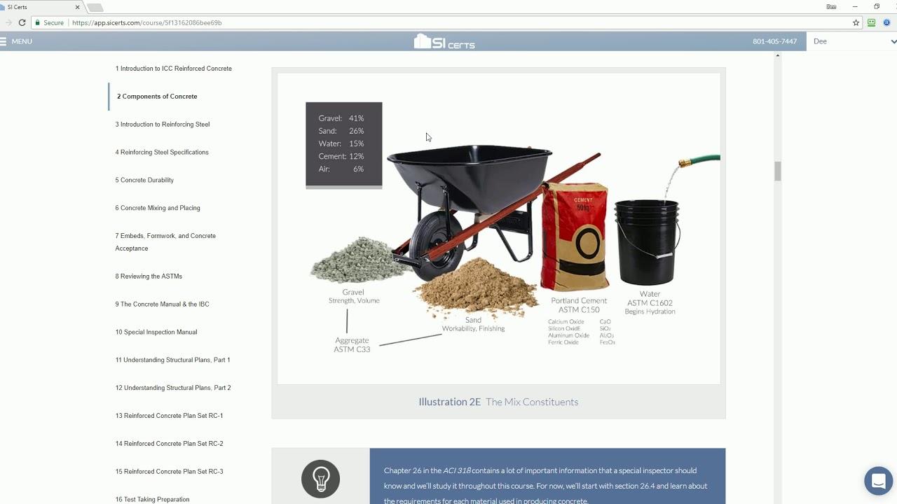 ICC Reinforced Concrete Online Training Course - Inspector