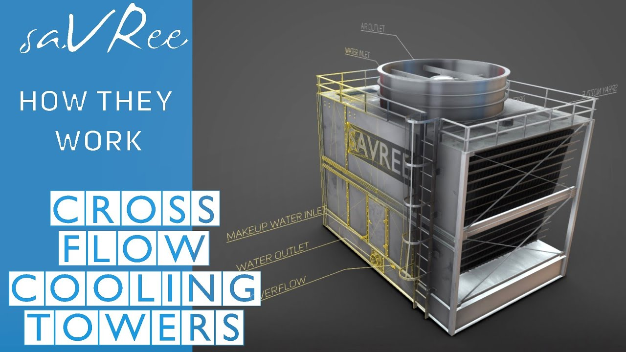 Chiller and Cooling Tower, Water Chiller and Cooling Tower