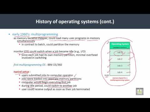 Operating Systems | C1-L7 | History of OS  - 3