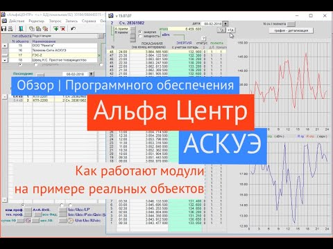 Краткий обзор программного обеспечения Альфа центр для систем АСКУЭ (АИИС КУЭ)
