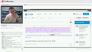 Forex.Today Live Trading Stream - Friday, March 16, 2018