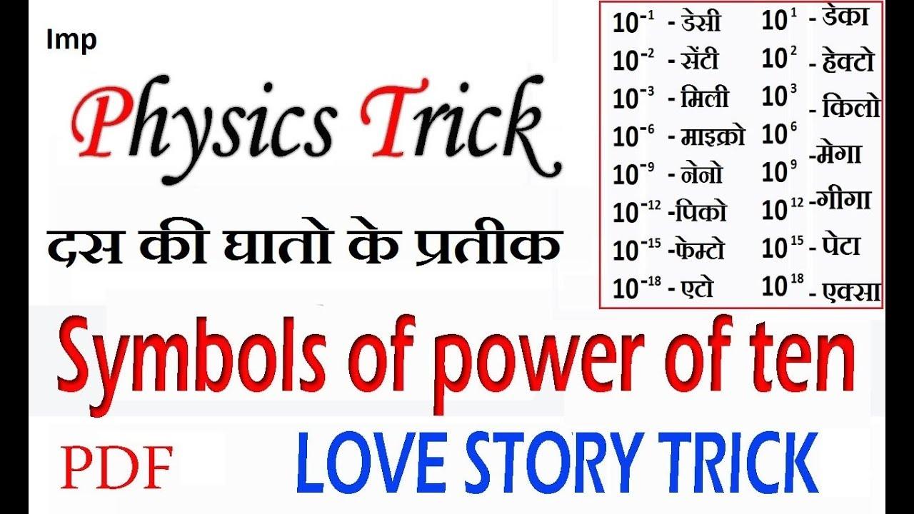 Physics Trick Symbols Of The Power Of Ten Railway D Group Rpf Ssc