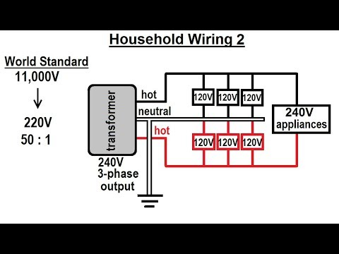 Electrical Engineering Ch 13 3 Phase Circuit (52 of 53) Household